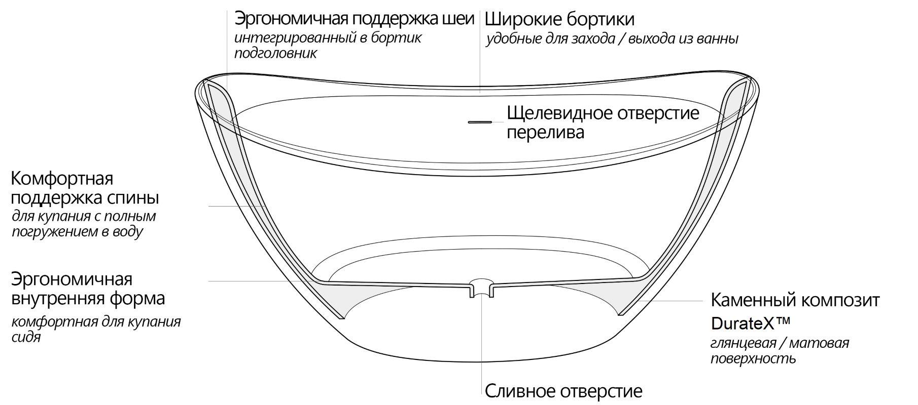 171 Mini Cut Scheme ru web01