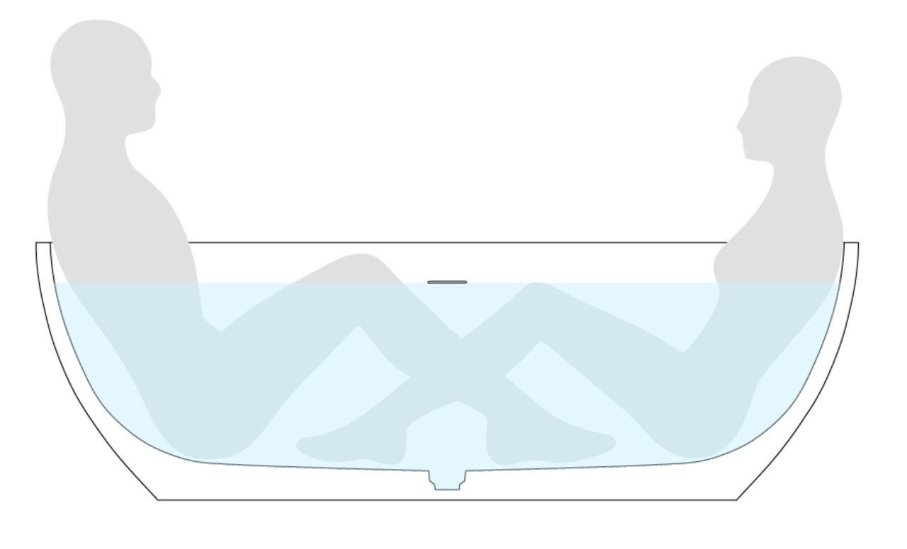 Aquatica Corelia Freestanding Solid Surface Bathtub model 2018 Ergonomics Scheme (snippet) (web)