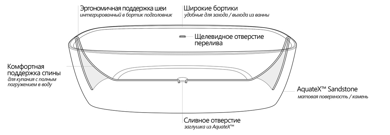 Coletta Scheme Sandstone ru (web)