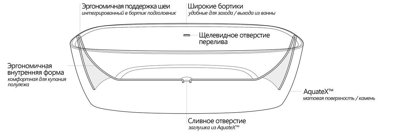 Coletta White Cut Scheme Ru (web)