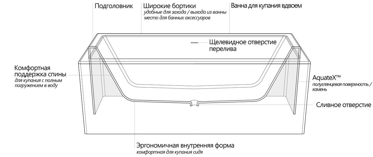 Continental Scheme ru (web)