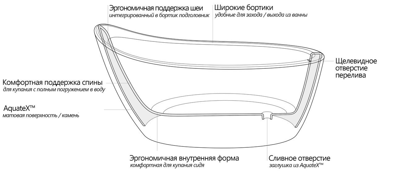 Emmanuelle 2 Scheme ru (web)