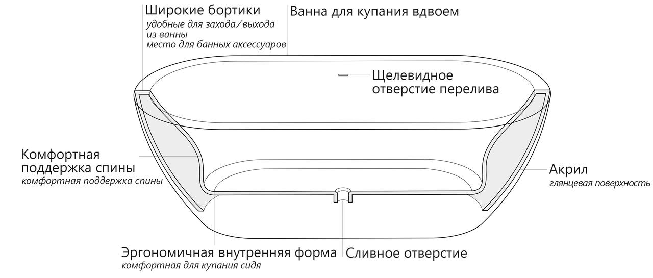 Gloria cut scheme ru (web)