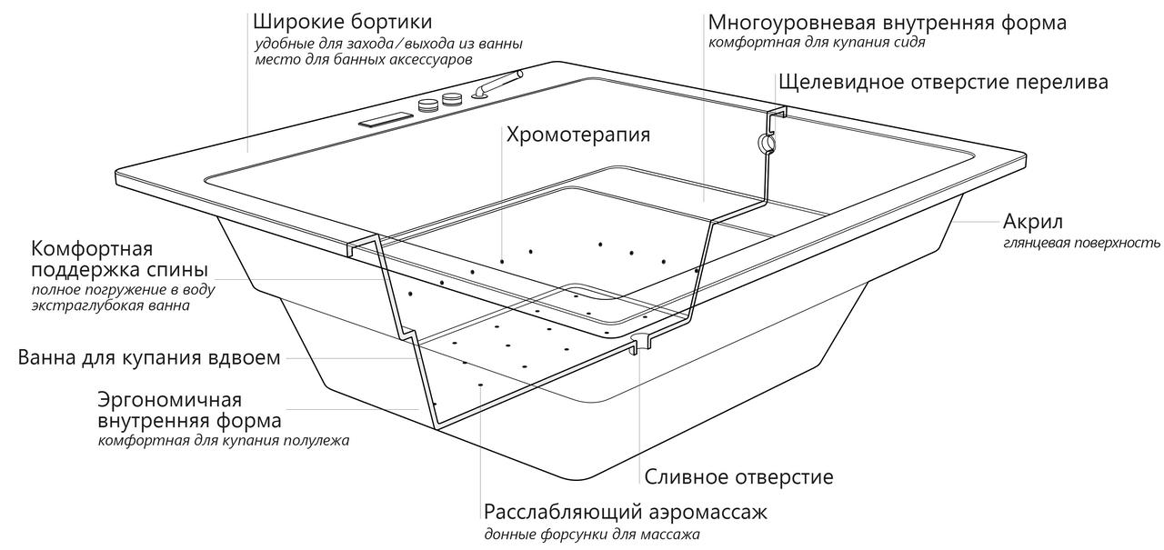Lacus Air Massage cut scheme ru (web)