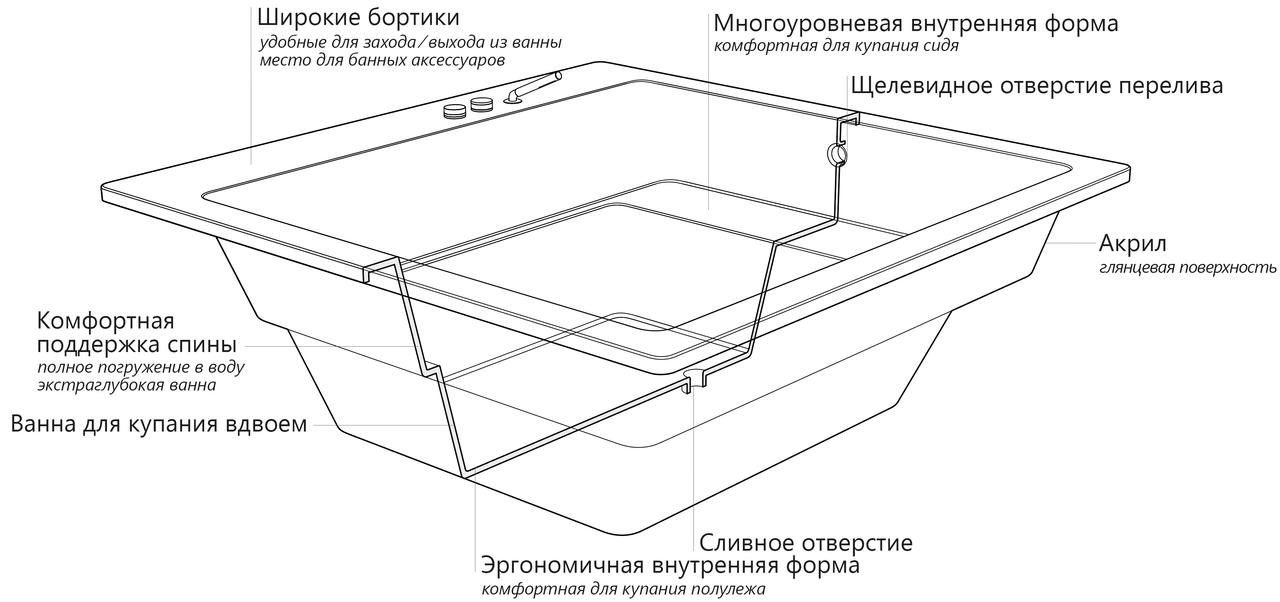 Lacus cut scheme ru (web)
