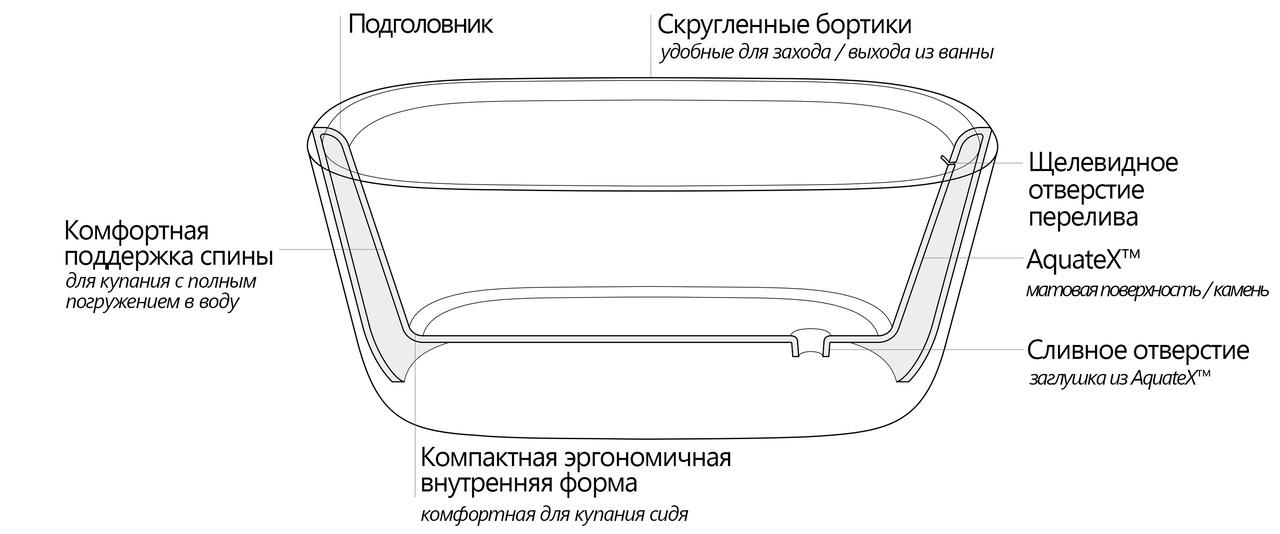 Lullaby Mini Scheme ru (web)