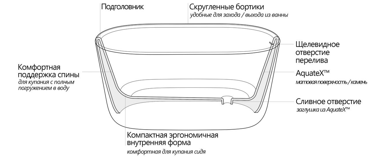 Lullaby Nano Scheme ru (web)