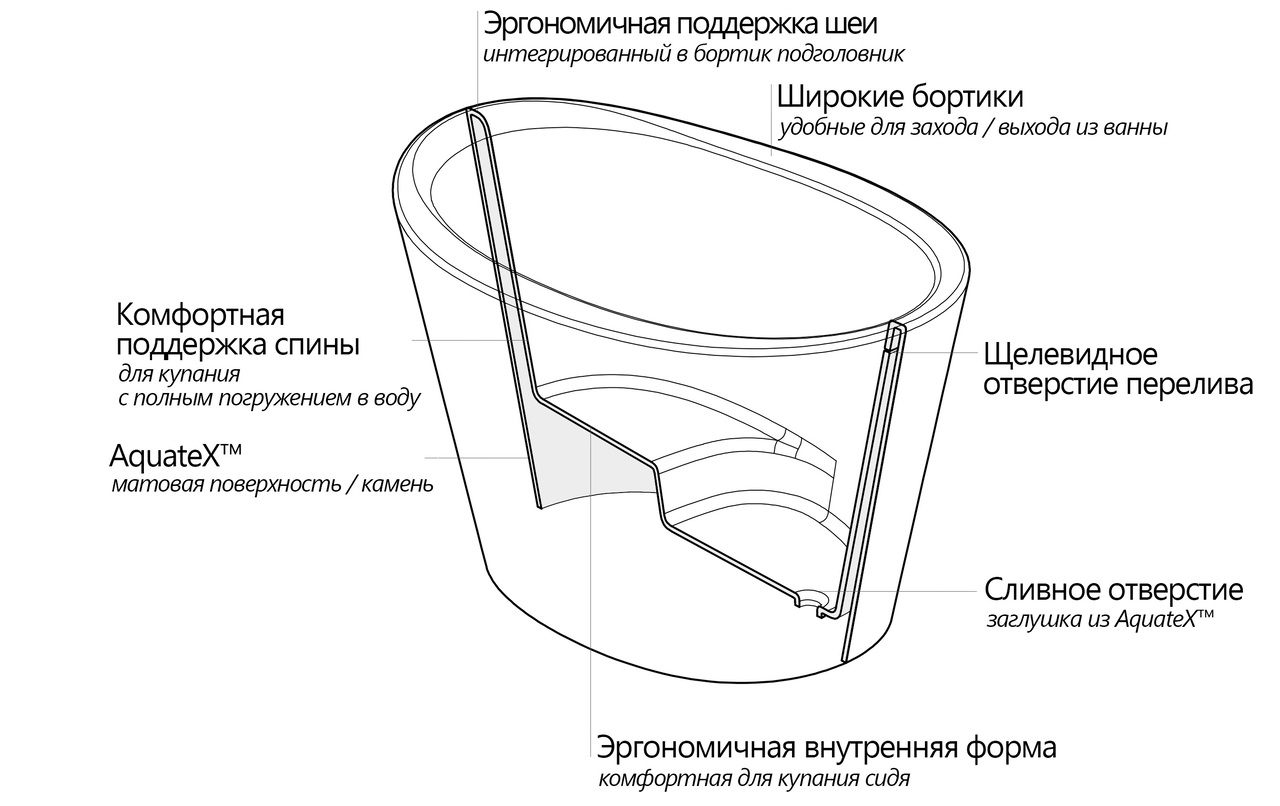 Ofuro Scheme ru (web)
