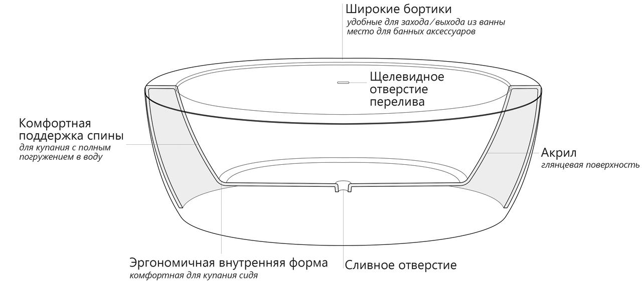 Purescape 174B Scheme ru (web)