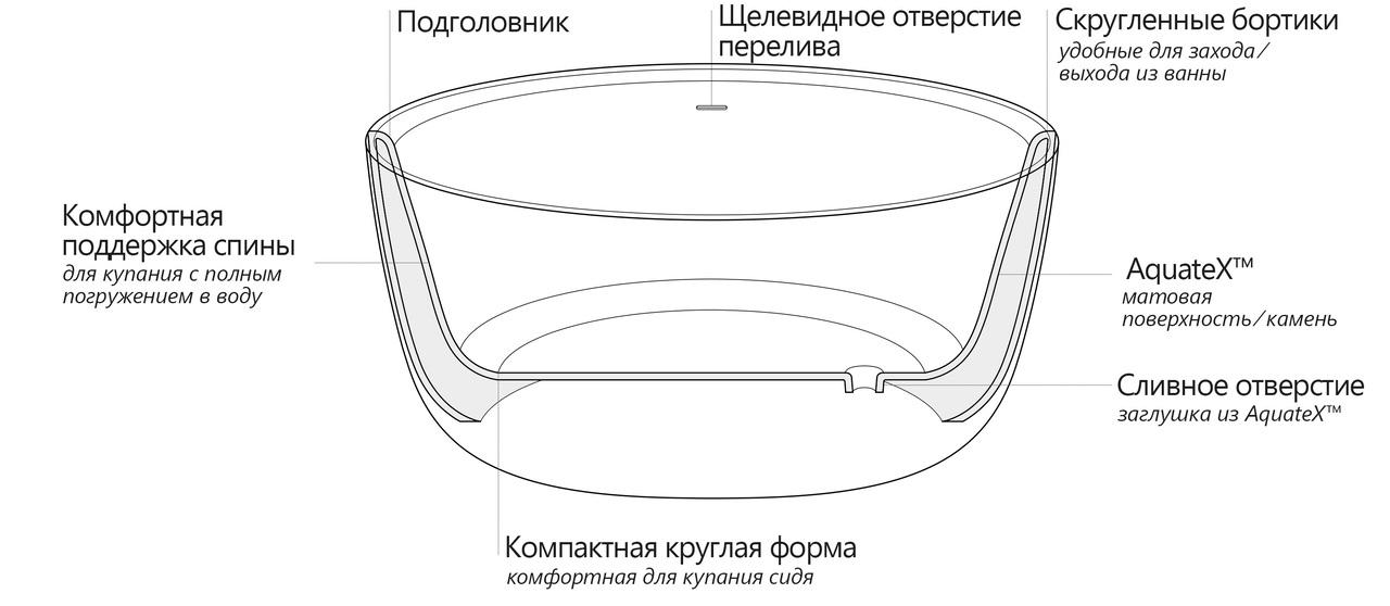 Purescape 720 ru (web)