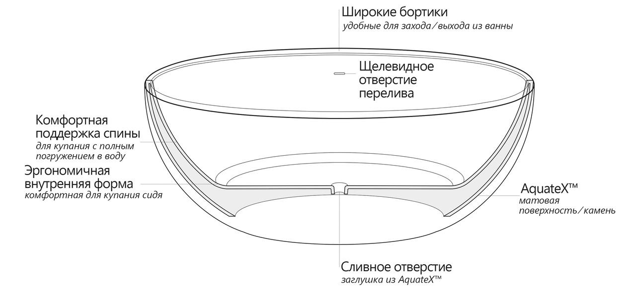 Sensuality Mini Scheme ru (web)