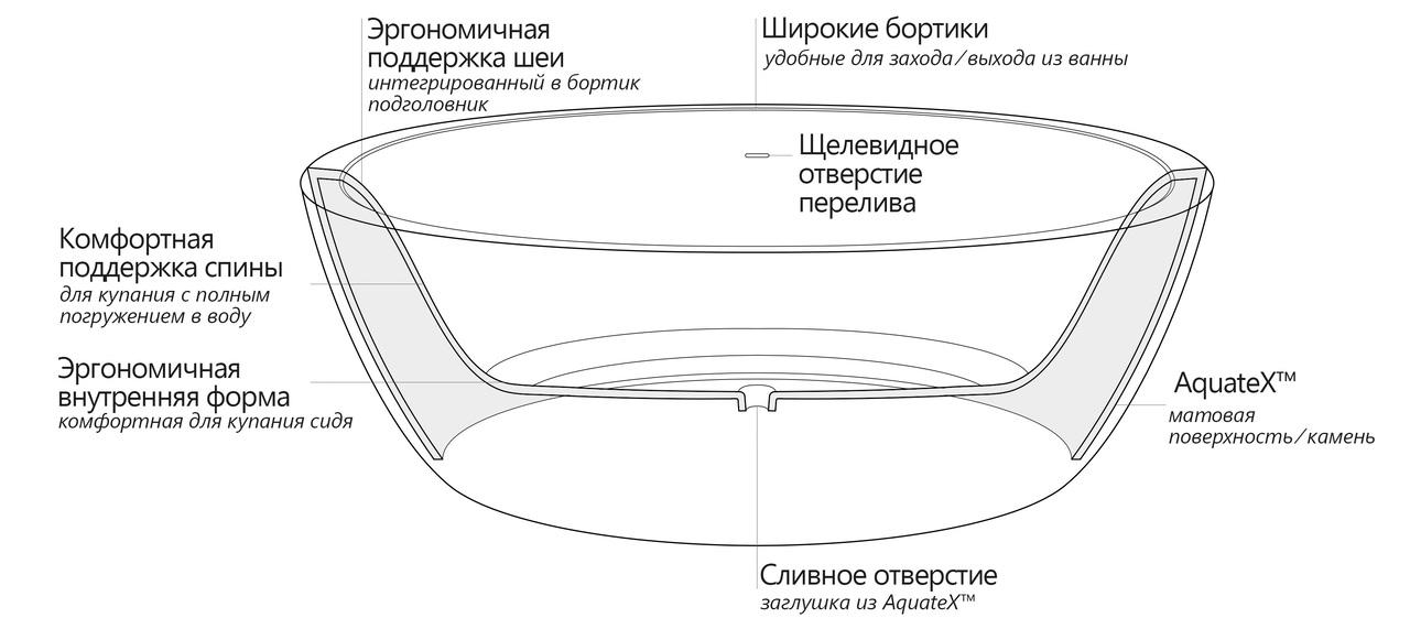 Sensuality Scheme ru (web)
