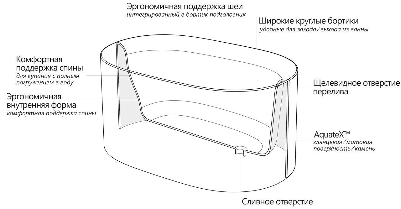 Sophia AquateX Scheme ru (web)