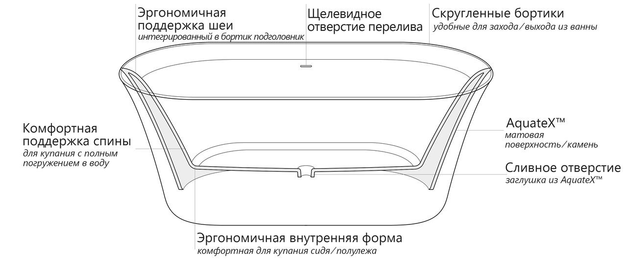 Tulip ru (web)